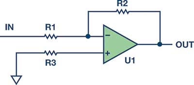 Figure 1. Classic inverting amplifier.