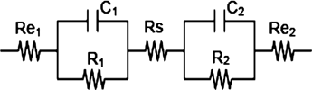 Figure 2. Equivalent circuit of an EDLC